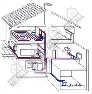 отопления в каркасных домах